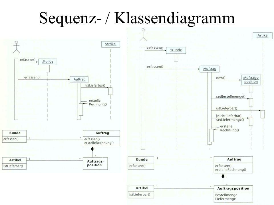 Sequenz- / Klassendiagramm