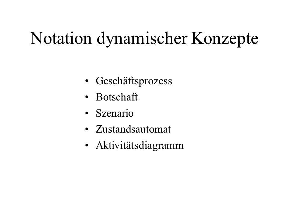 Notation dynamischer Konzepte