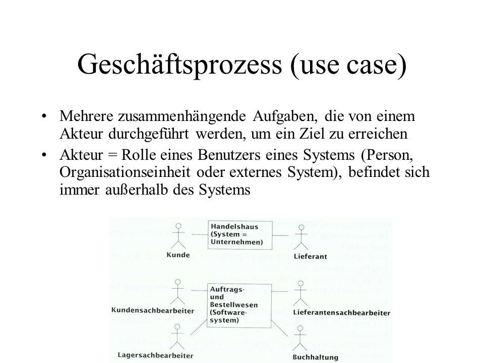 Geschäftsprozess (use case)