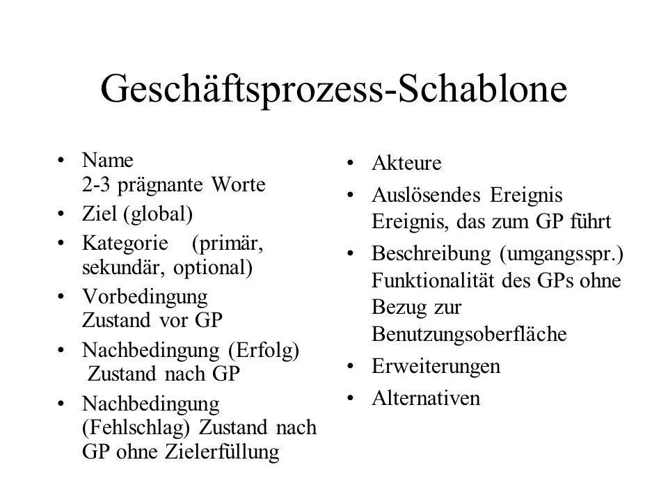 Geschäftsprozess-Schablone