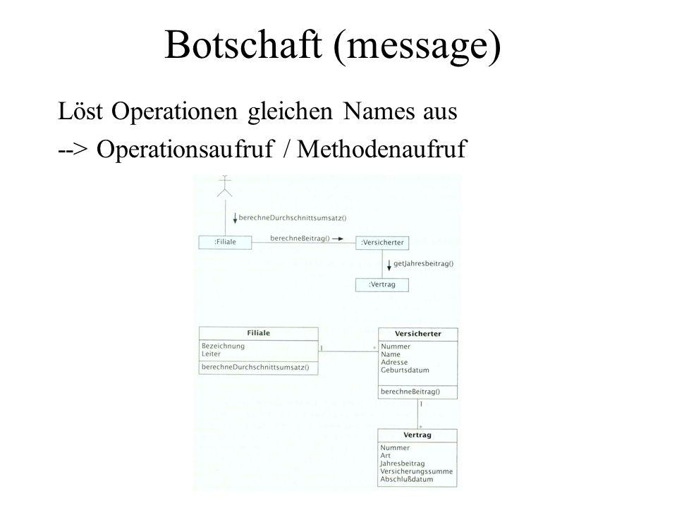 Botschaft (message) Löst Operationen gleichen Names aus