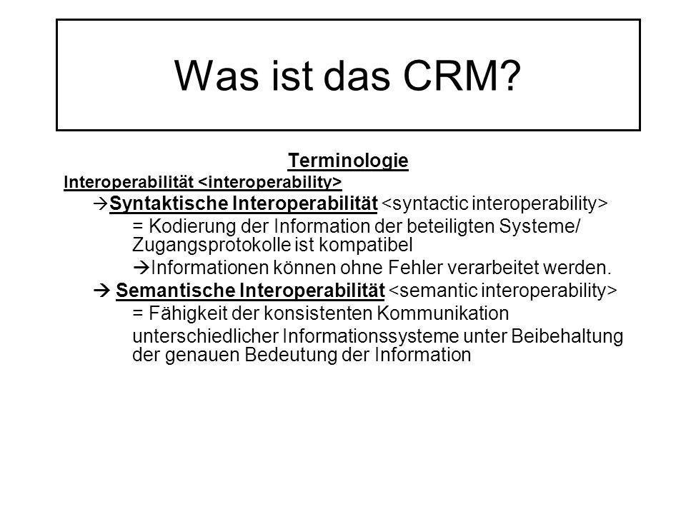 Was ist das CRM Terminologie