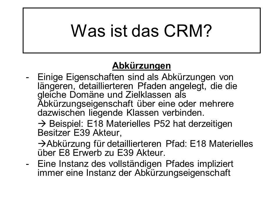 Was ist das CRM Abkürzungen