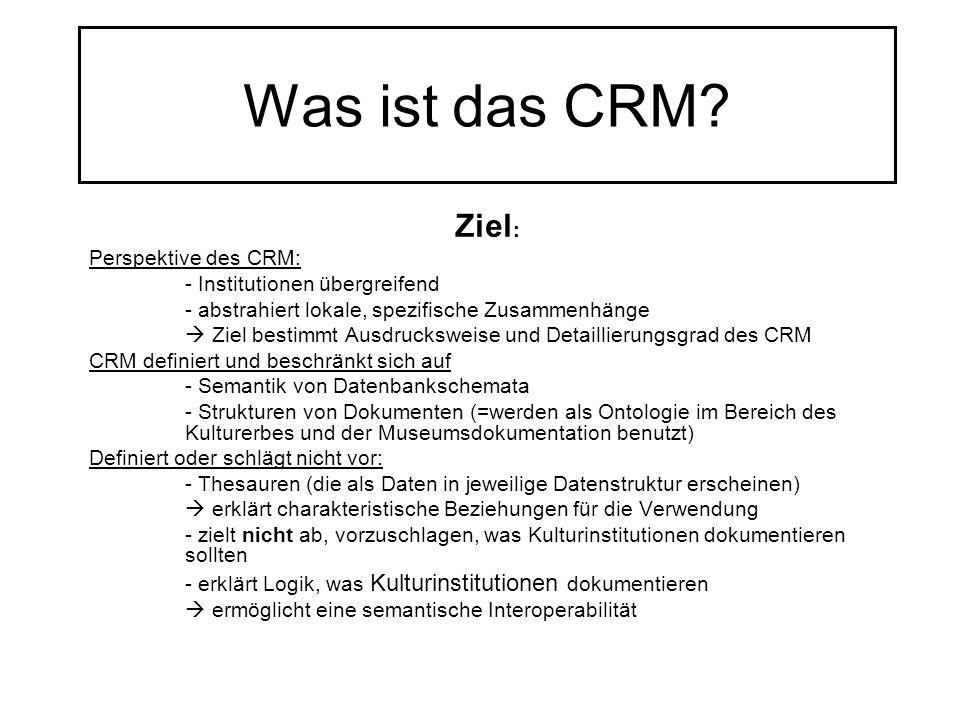 Was ist das CRM Ziel: Perspektive des CRM: