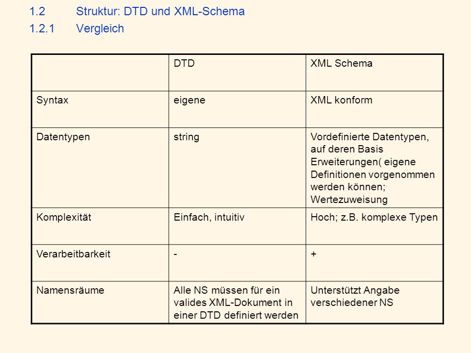 1.2 Struktur: DTD und XML-Schema 1.2.1 Vergleich