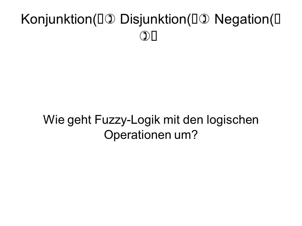 Konjunktion(∧) Disjunktion(∨) Negation()