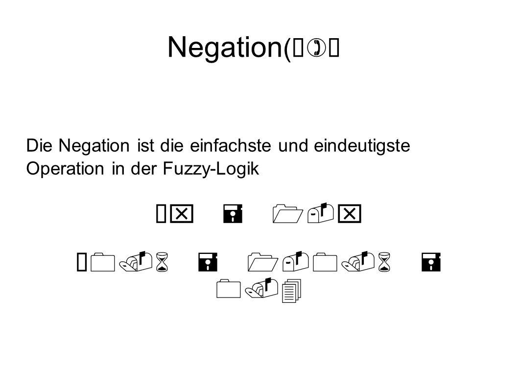 Negation() x = 1-x 0.6 = 1-0.6 = 0.4