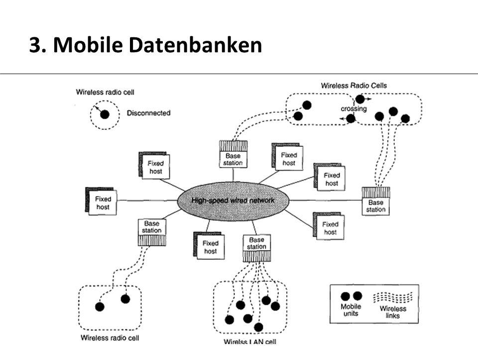 3. Mobile Datenbanken