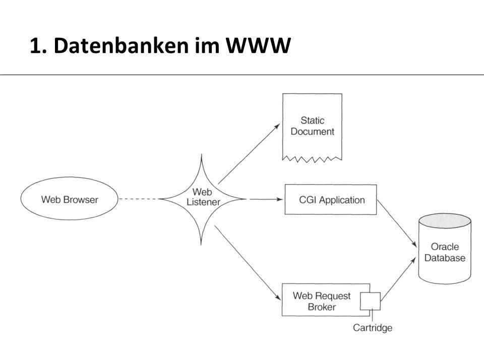 1. Datenbanken im WWW