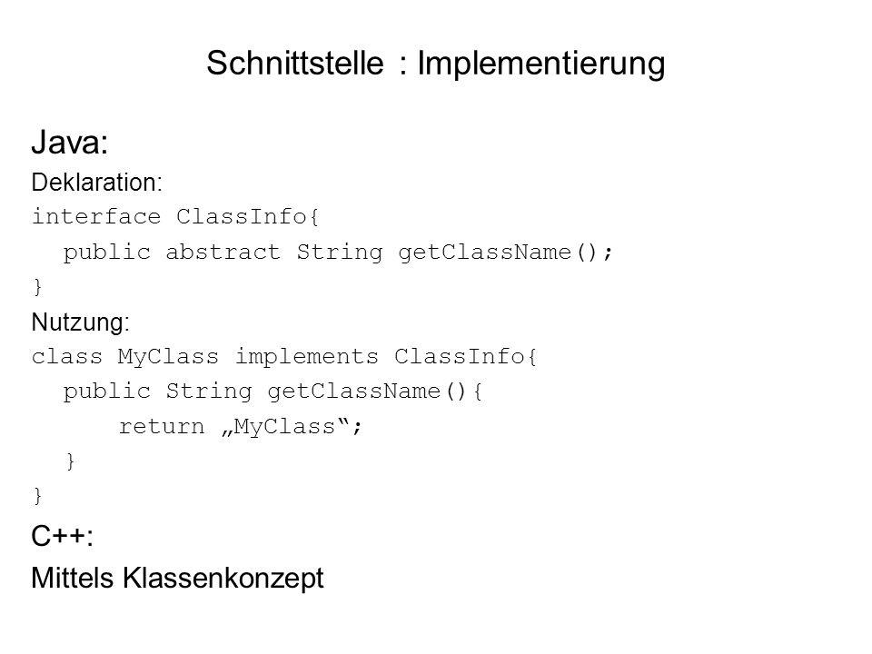 Schnittstelle : Implementierung
