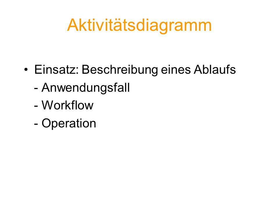 Aktivitätsdiagramm Einsatz: Beschreibung eines Ablaufs