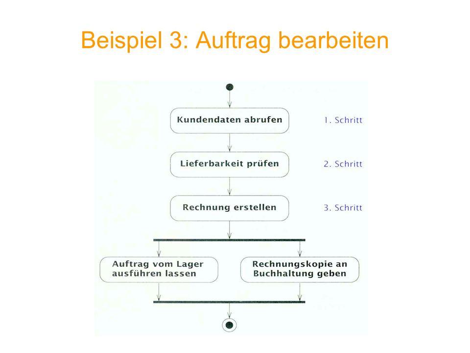 Beispiel 3: Auftrag bearbeiten
