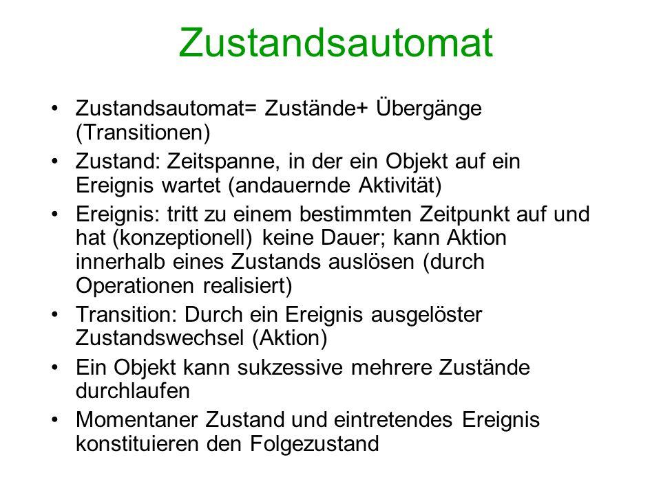 Zustandsautomat Zustandsautomat= Zustände+ Übergänge (Transitionen)