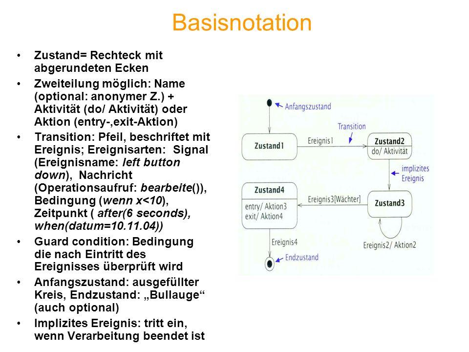Basisnotation Zustand= Rechteck mit abgerundeten Ecken