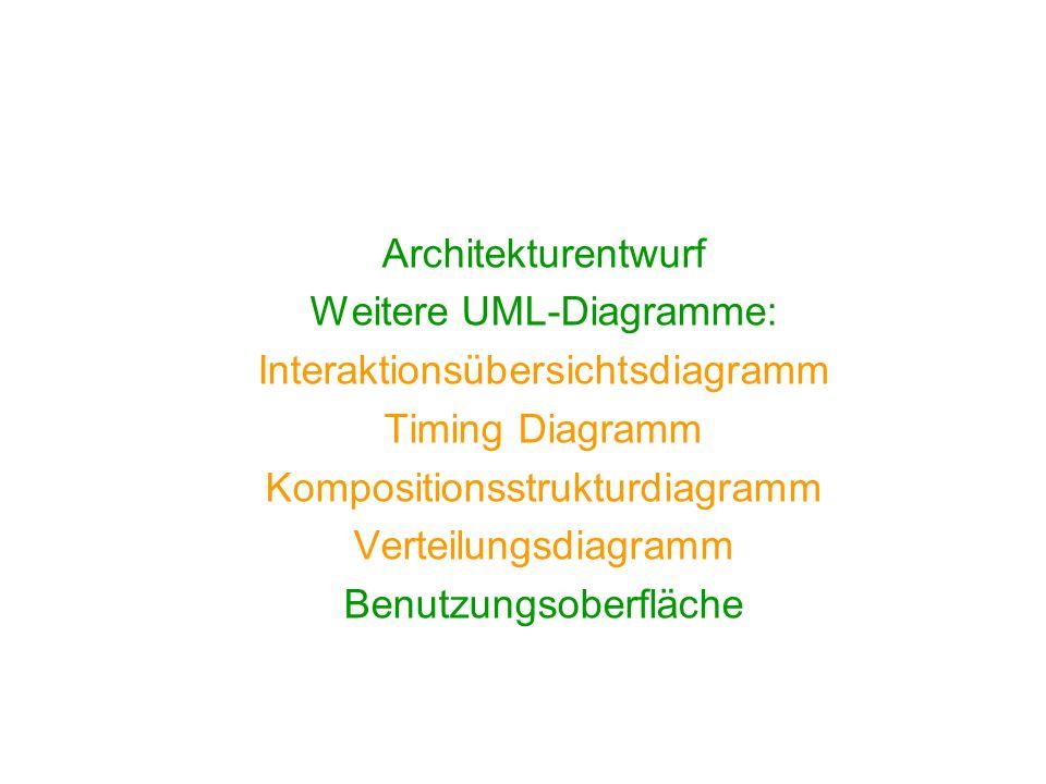 Weitere UML-Diagramme: Interaktionsübersichtsdiagramm Timing Diagramm