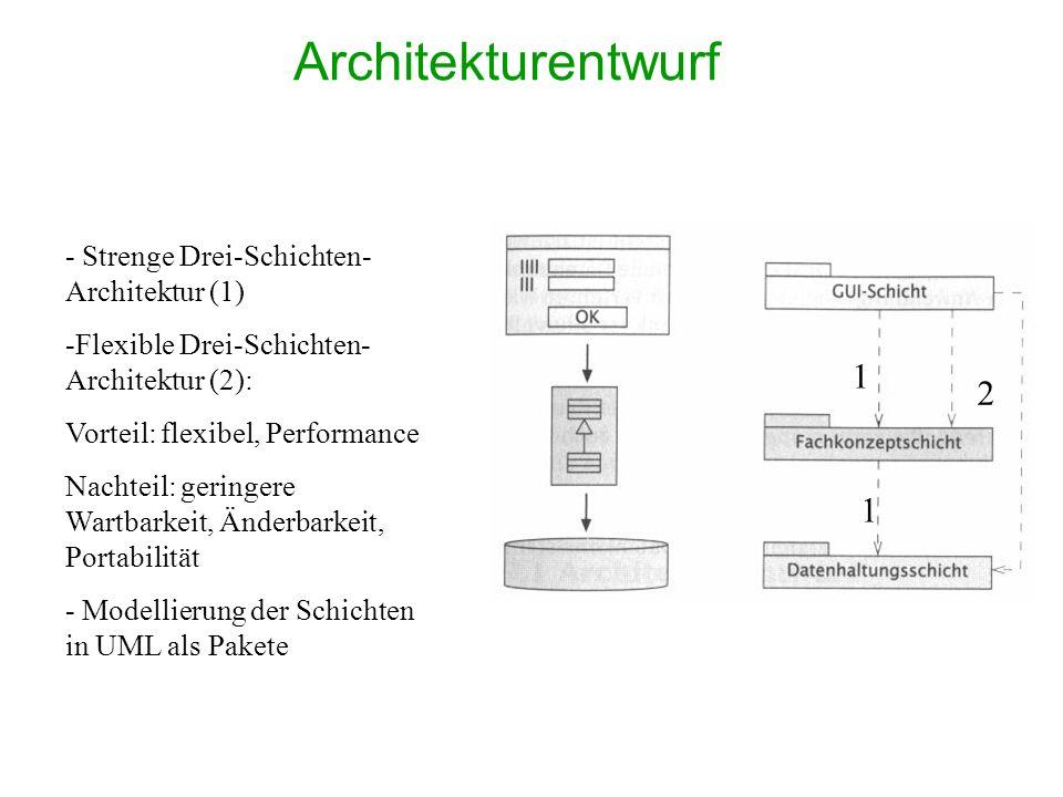 Architekturentwurf 1 2 1 - Strenge Drei-Schichten-Architektur (1)
