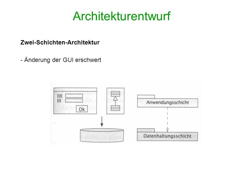 Architekturentwurf Zwei-Schichten-Architektur