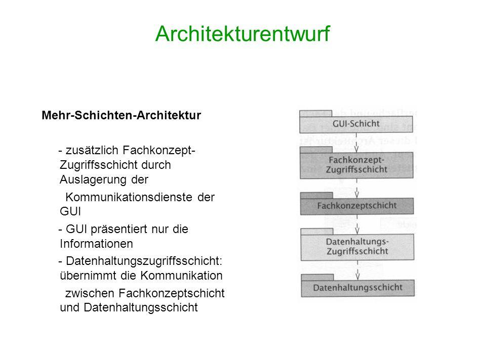 Architekturentwurf Mehr-Schichten-Architektur