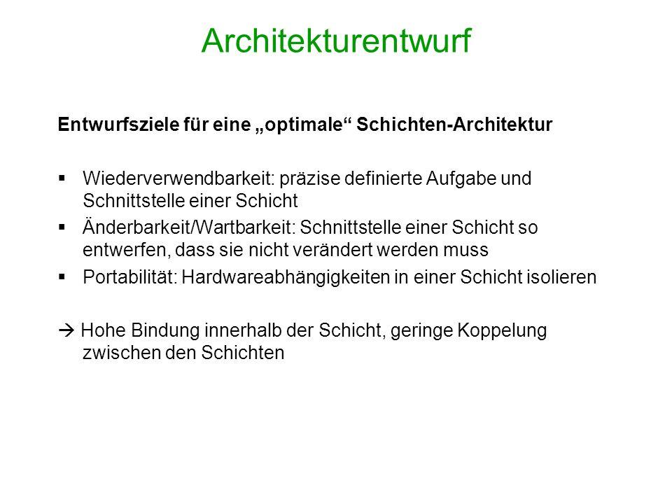"""Architekturentwurf Entwurfsziele für eine """"optimale Schichten-Architektur."""