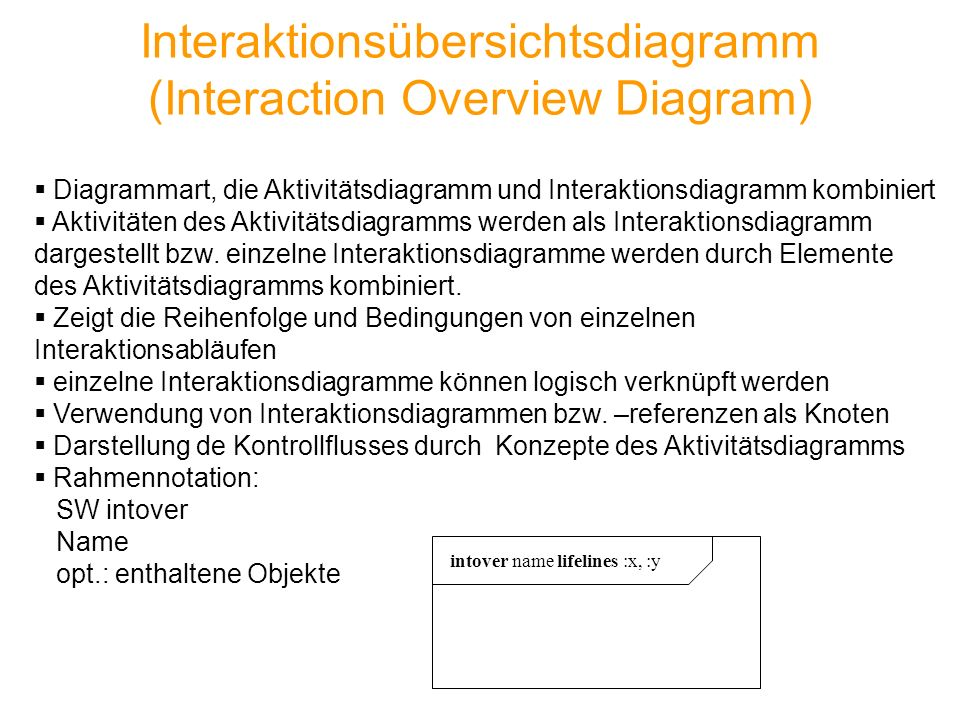 Interaktionsübersichtsdiagramm (Interaction Overview Diagram)