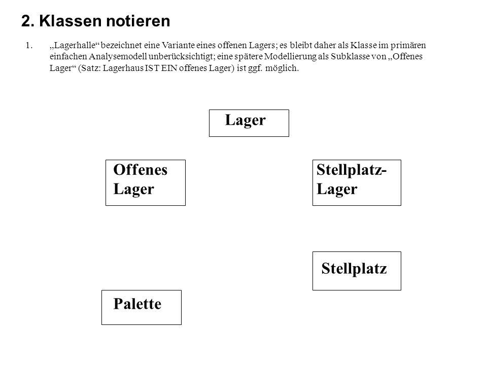 2. Klassen notieren Lager Offenes Lager Stellplatz- Lager Stellplatz