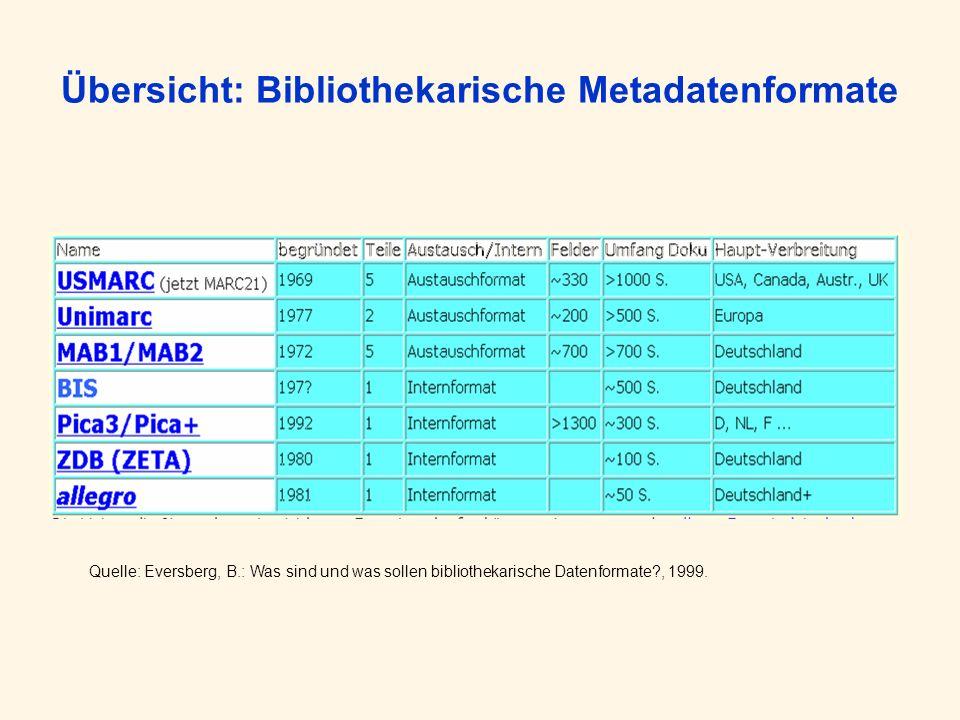 Übersicht: Bibliothekarische Metadatenformate