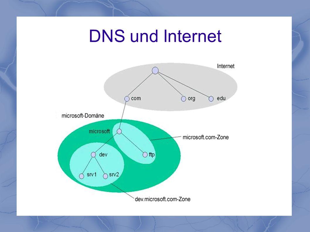 DNS und Internet