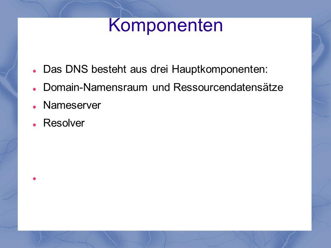 Komponenten Das DNS besteht aus drei Hauptkomponenten: