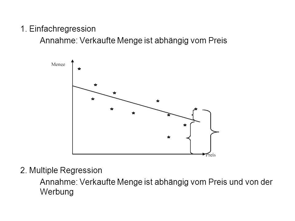 1. Einfachregression Annahme: Verkaufte Menge ist abhängig vom Preis. 2. Multiple Regression.