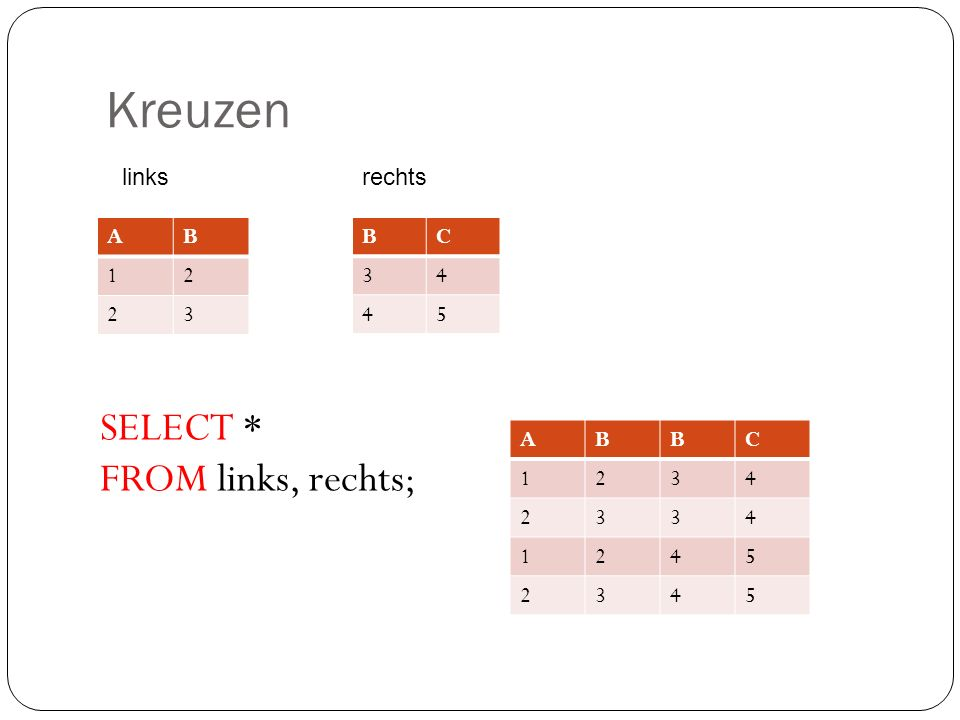 Kreuzen SELECT * FROM links, rechts; links rechts A B B C 3 4 5