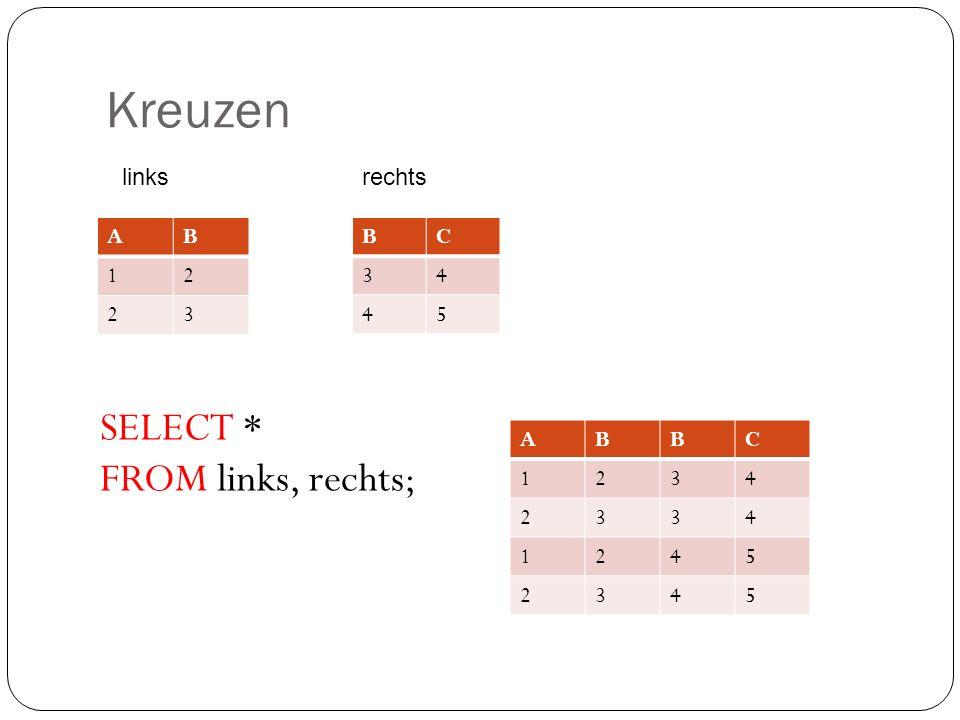 Kreuzen SELECT * FROM links, rechts; links rechts A B 1 2 3 B C 3 4 5