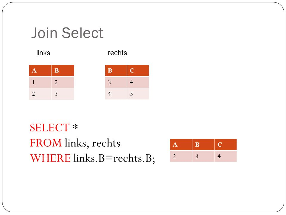 Join Select SELECT * FROM links, rechts WHERE links.B=rechts.B; links