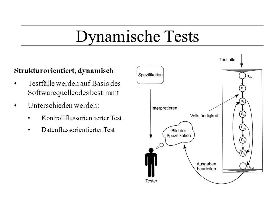 Dynamische Tests Strukturorientiert, dynamisch