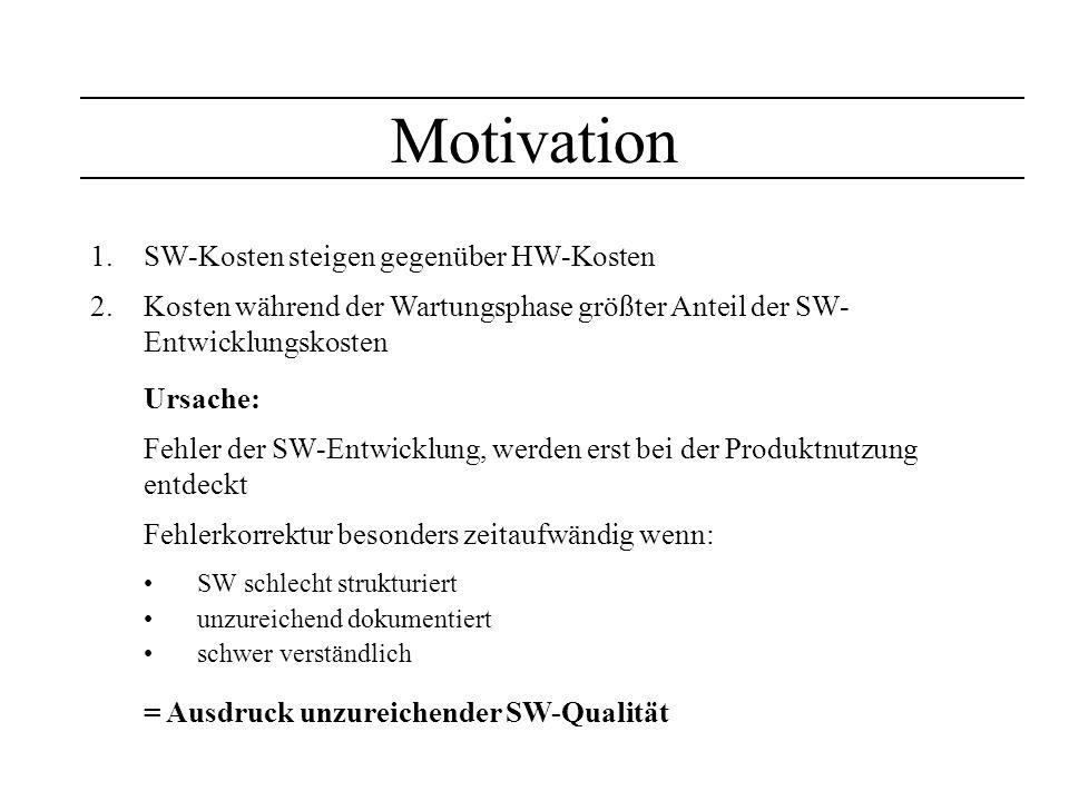 Motivation SW-Kosten steigen gegenüber HW-Kosten