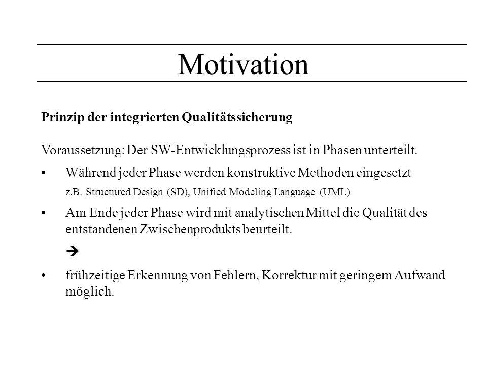 Motivation Prinzip der integrierten Qualitätssicherung