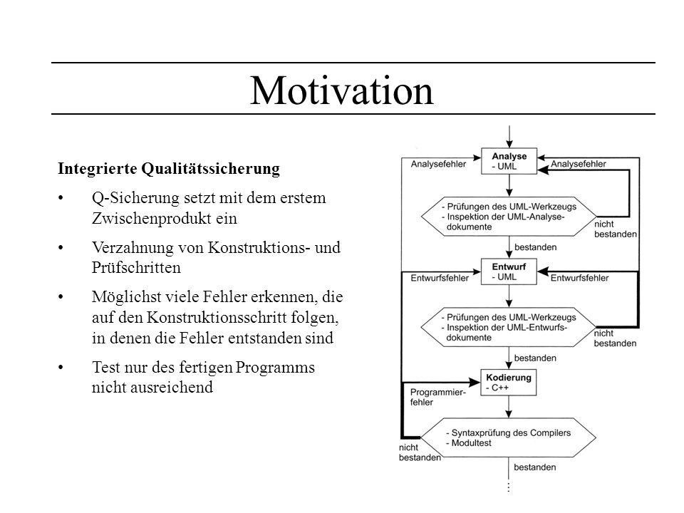 Motivation Integrierte Qualitätssicherung
