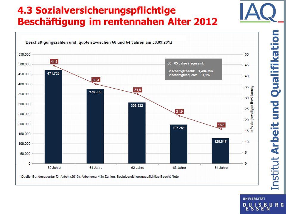4.3 Sozialversicherungspflichtige Beschäftigung im rentennahen Alter 2012