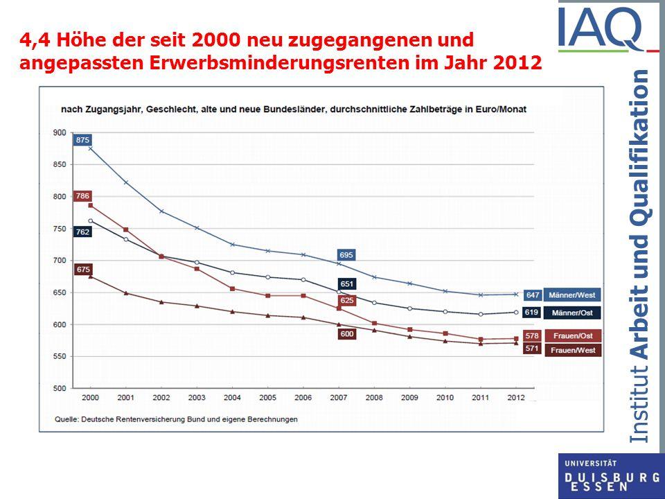 4,4 Höhe der seit 2000 neu zugegangenen und angepassten Erwerbsminderungsrenten im Jahr 2012