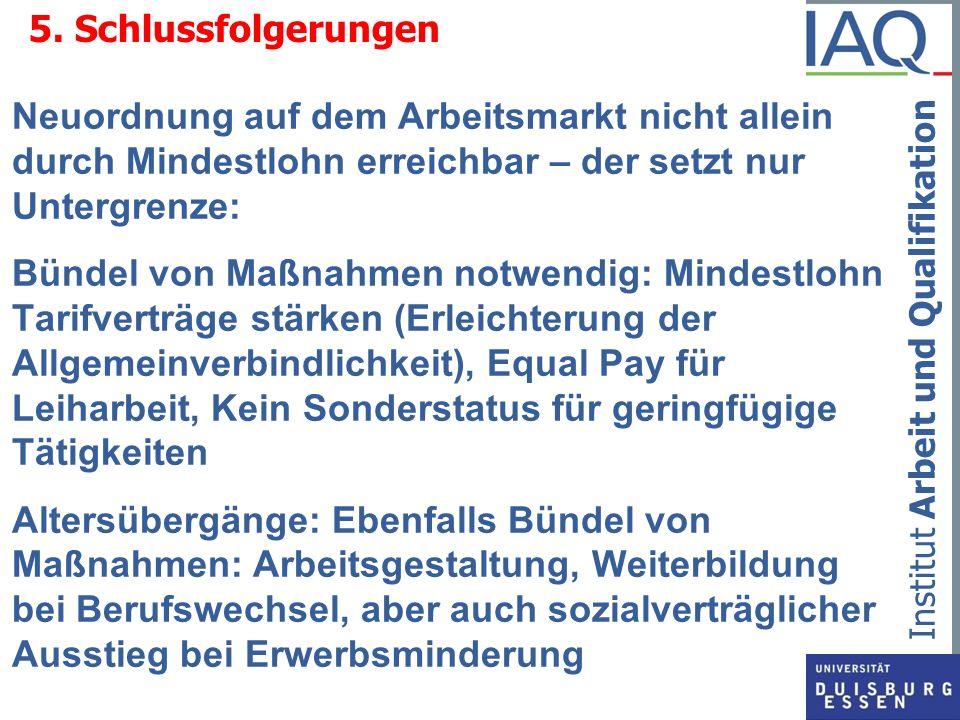 5. Schlussfolgerungen Neuordnung auf dem Arbeitsmarkt nicht allein durch Mindestlohn erreichbar – der setzt nur Untergrenze: