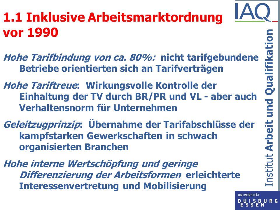 1.1 Inklusive Arbeitsmarktordnung vor 1990