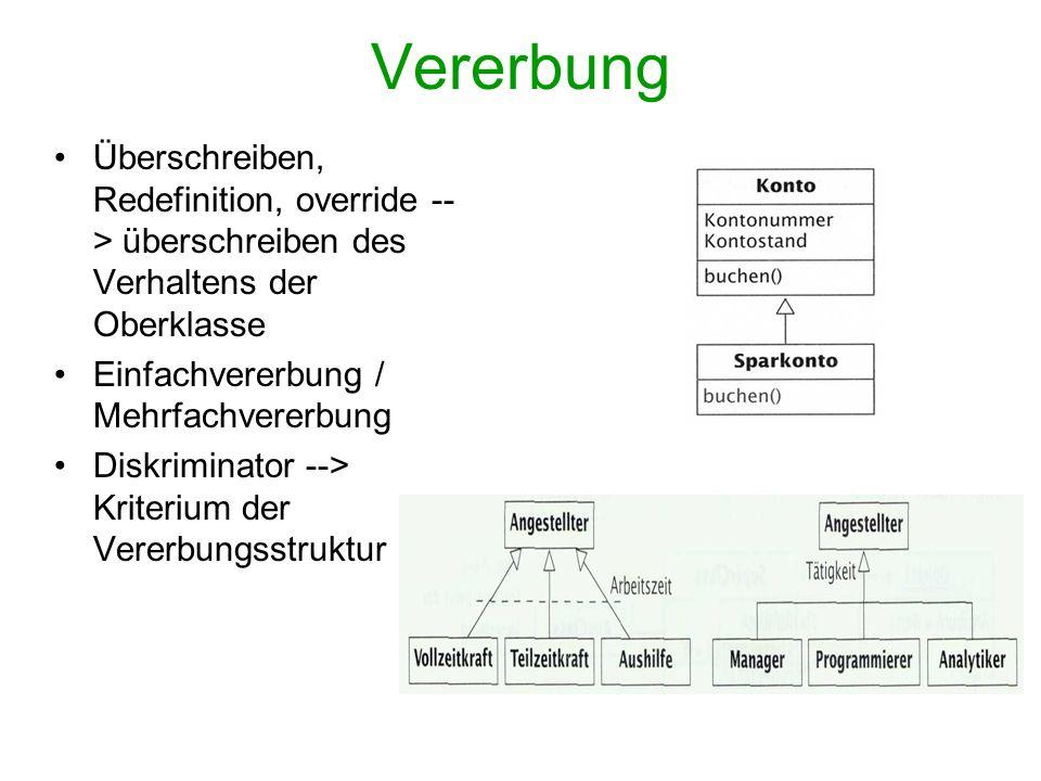 Vererbung Überschreiben, Redefinition, override --> überschreiben des Verhaltens der Oberklasse. Einfachvererbung / Mehrfachvererbung.