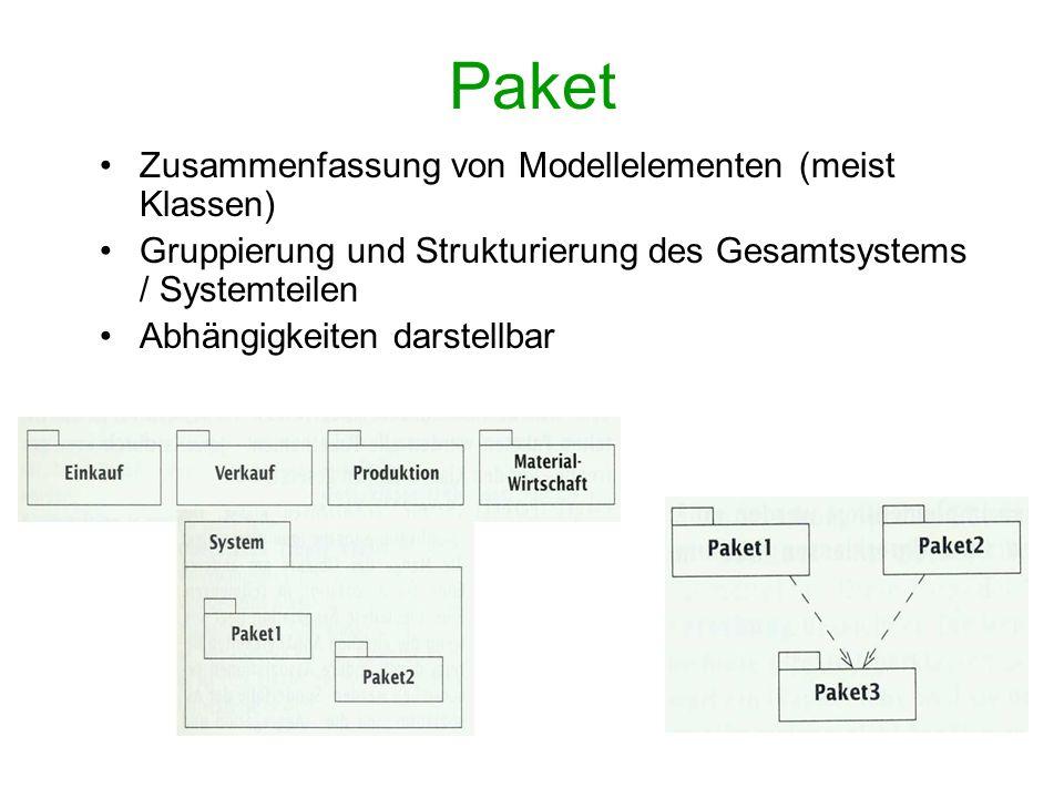 Paket Zusammenfassung von Modellelementen (meist Klassen)