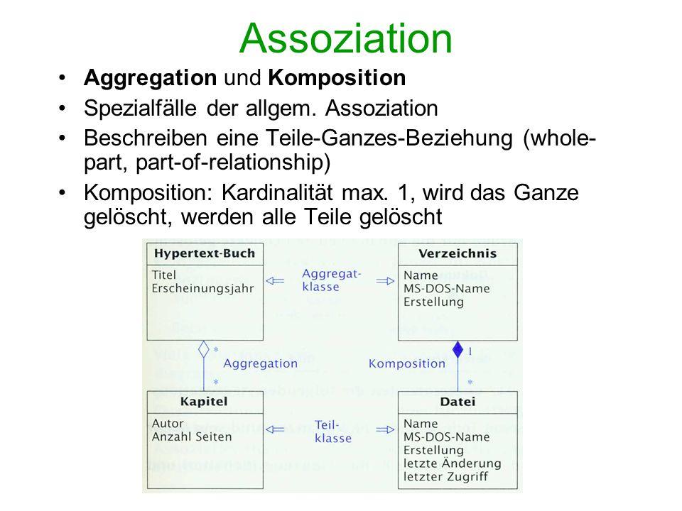 Assoziation Aggregation und Komposition