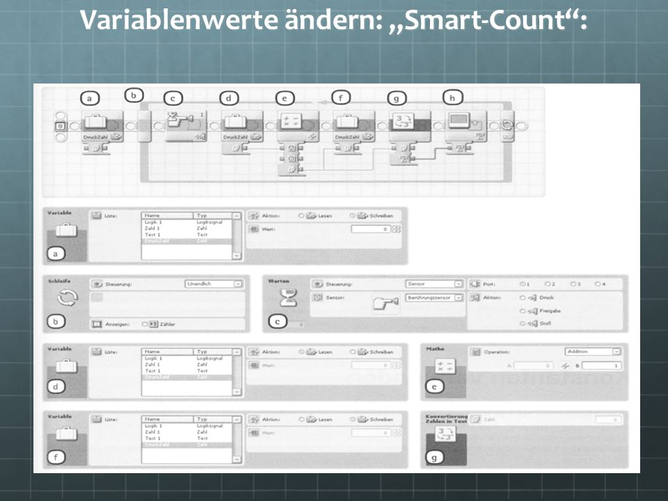 "Variablenwerte ändern: ""Smart-Count :"