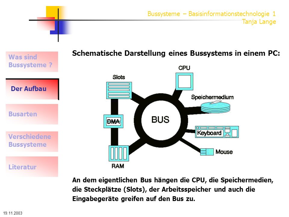 basisinformationstechnologie 1 tanja lange ws 2003 04 am ppt video online herunterladen. Black Bedroom Furniture Sets. Home Design Ideas