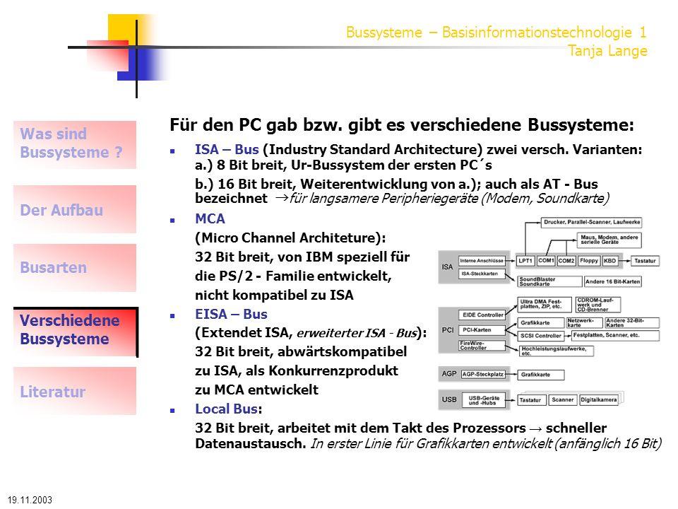 Verschiedene Bussysteme