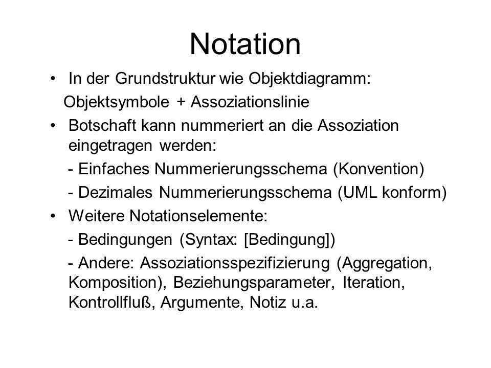 Notation In der Grundstruktur wie Objektdiagramm: