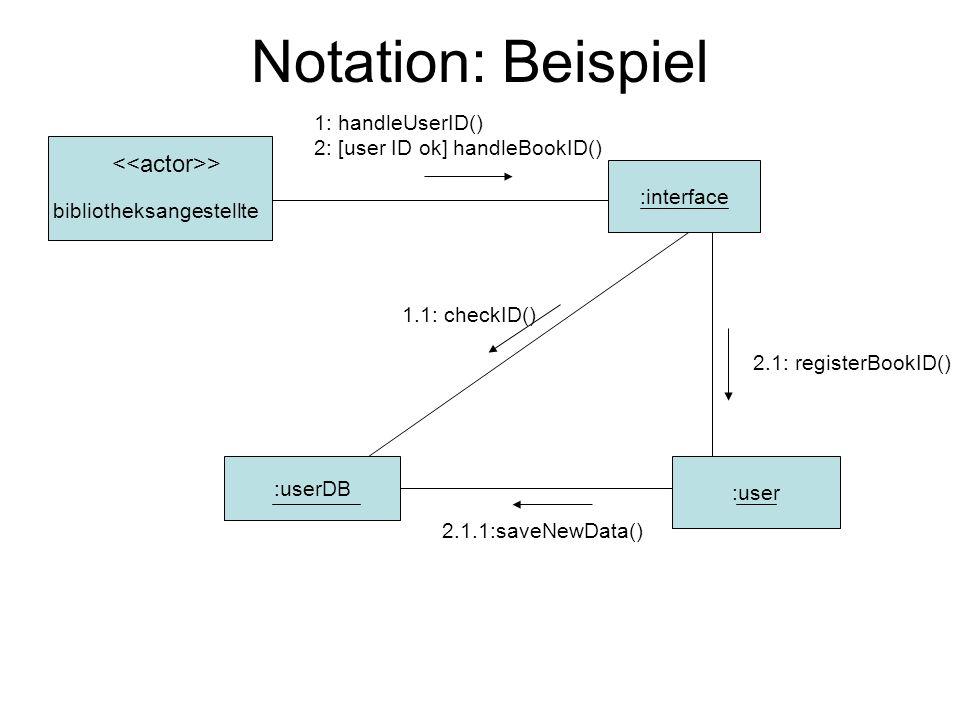 Notation: Beispiel <<actor>> 1: handleUserID()