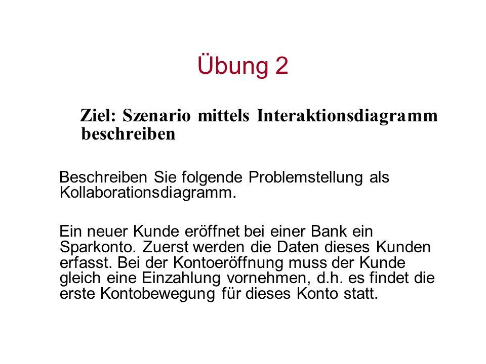 Übung 2 Ziel: Szenario mittels Interaktionsdiagramm beschreiben