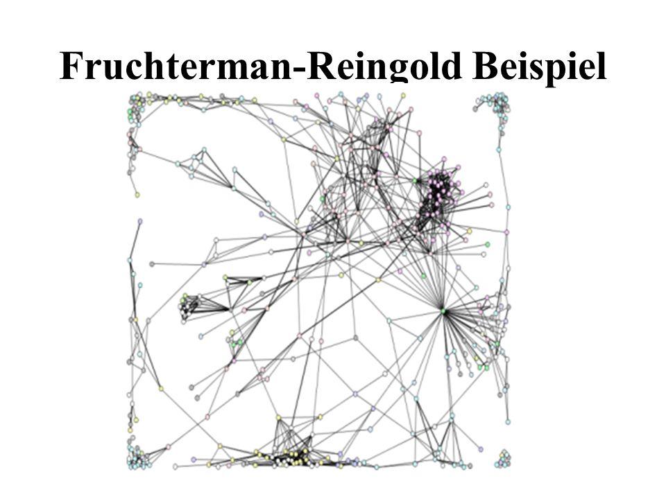 Fruchterman-Reingold Beispiel